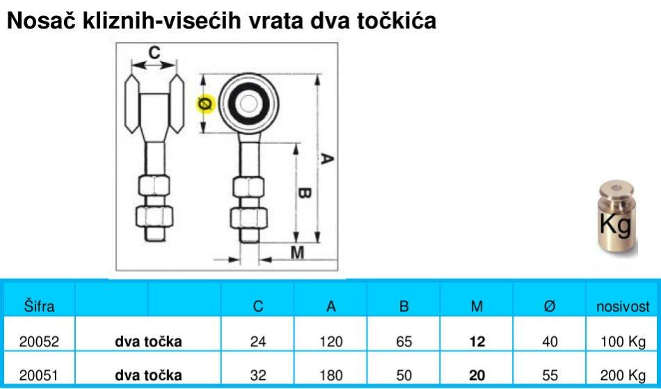 Nosac kliznih-visećih vrata 2 točka