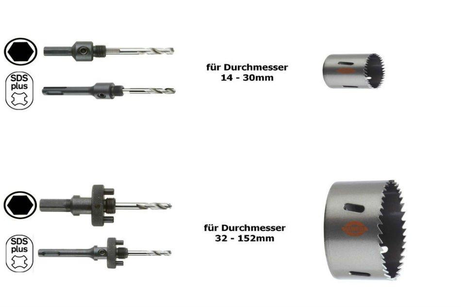 Adapter za HSS krune Bi-metal