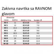 Zakivna-Blind navrtka-ravna  AL   Fe